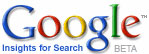 google insights for search logo